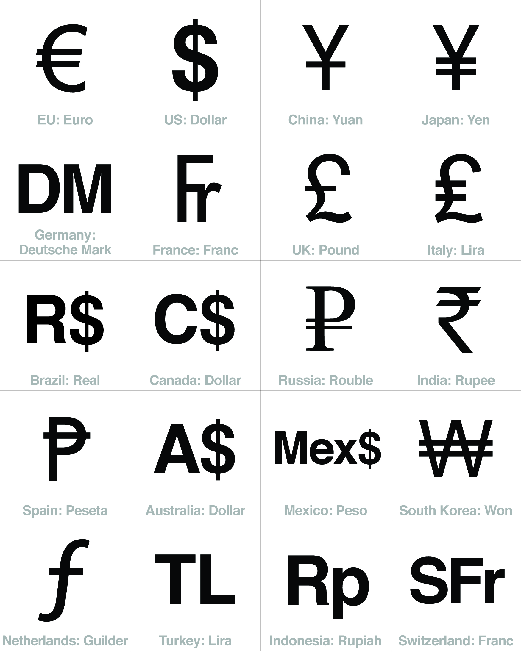 Country Money Symbols Images Meaning Of Text Symbols